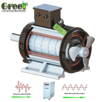 China Steel Shell IP54 3KW 800RPM Permanent Magnetic Motor